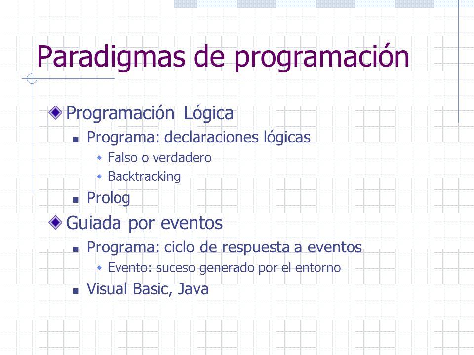 Paradigmas de programación Programación Lógica Programa: declaraciones lógicas Falso o verdadero Backtracking Prolog Guiada por eventos Programa: cicl