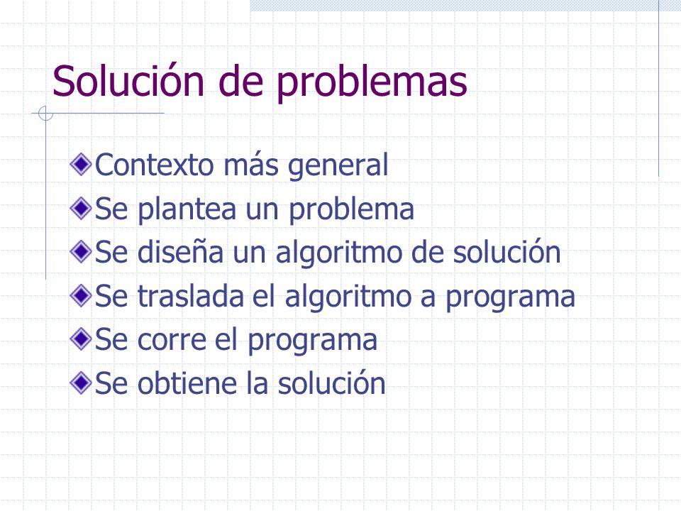 Solución de problemas Contexto más general Se plantea un problema Se diseña un algoritmo de solución Se traslada el algoritmo a programa Se corre el p