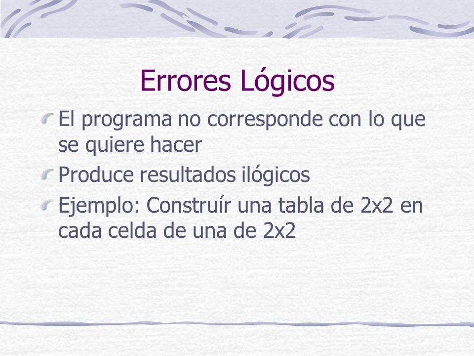 Errores Lógicos Dim i,j Document.Write For i = 1 To 2 Document.Write For j = 1 To 2 Document.Write Do While i < 2 Document.Write Do While j < 2 Document.Write j = j + 1 Loop Document.Write i = i + 1 Loop Document.Write Next Document.Write Next Document.Write ej074.html