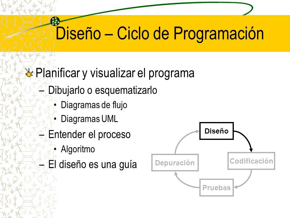 Diseño – Ciclo de Programación Planificar y visualizar el programa –Dibujarlo o esquematizarlo Diagramas de flujo Diagramas UML –Entender el proceso A