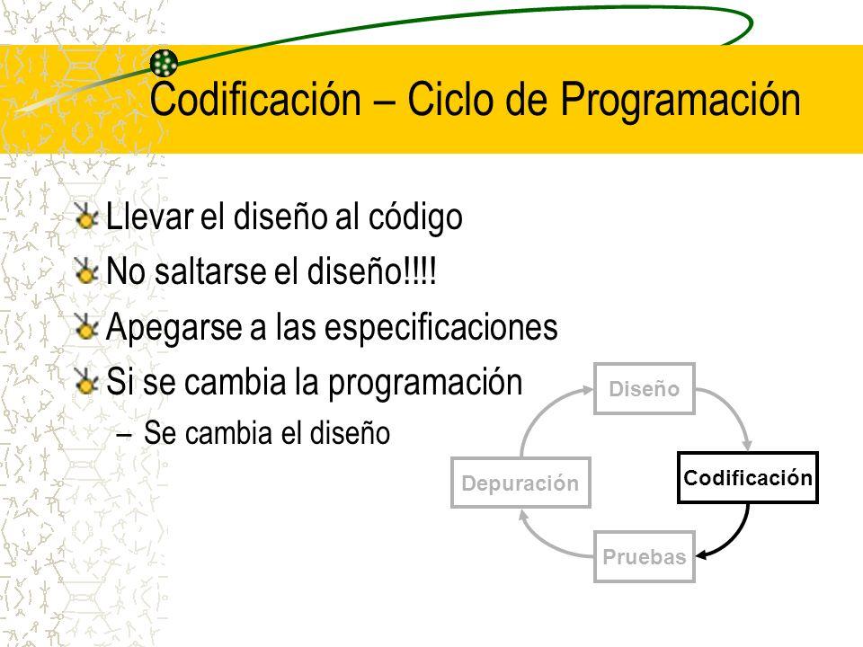 Codificación – Ciclo de Programación Llevar el diseño al código No saltarse el diseño!!!! Apegarse a las especificaciones Si se cambia la programación