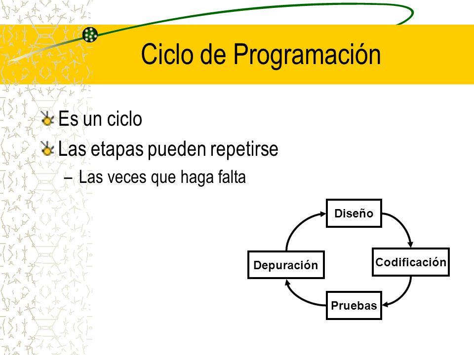 Construcción de Aplicaciones El ciclo de programación produce –Aplicaciones Aplicaciones HTML –Específicas para uso en ambiente Web
