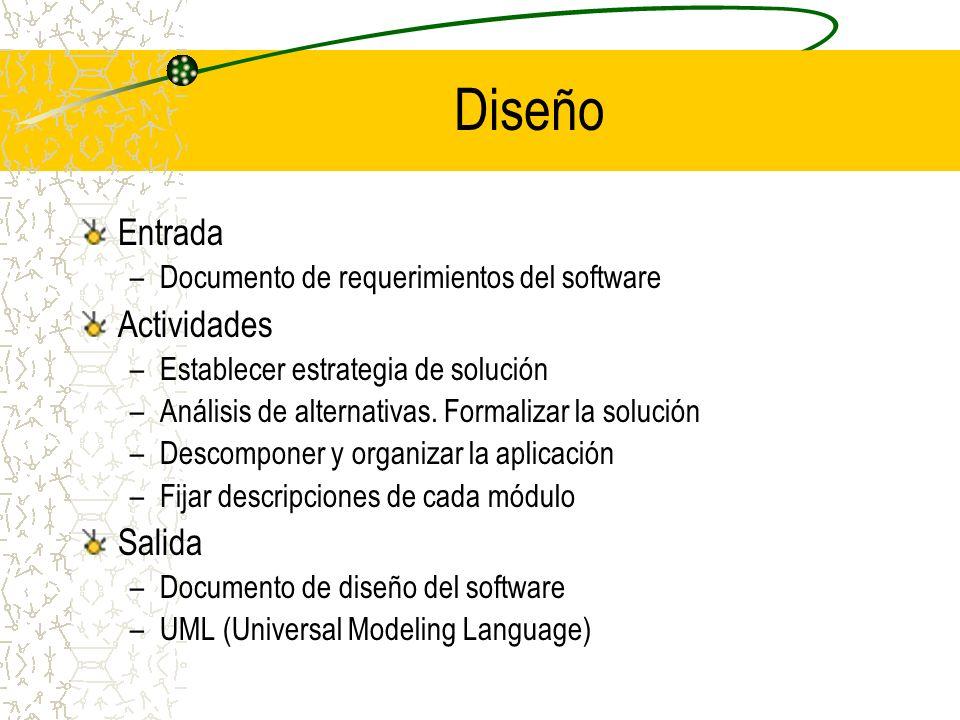 Codificación Entrada –Documento de diseño del software Actividades –Creación del código fuente –Pruebas de unidades Salida –Código de módulos, probado