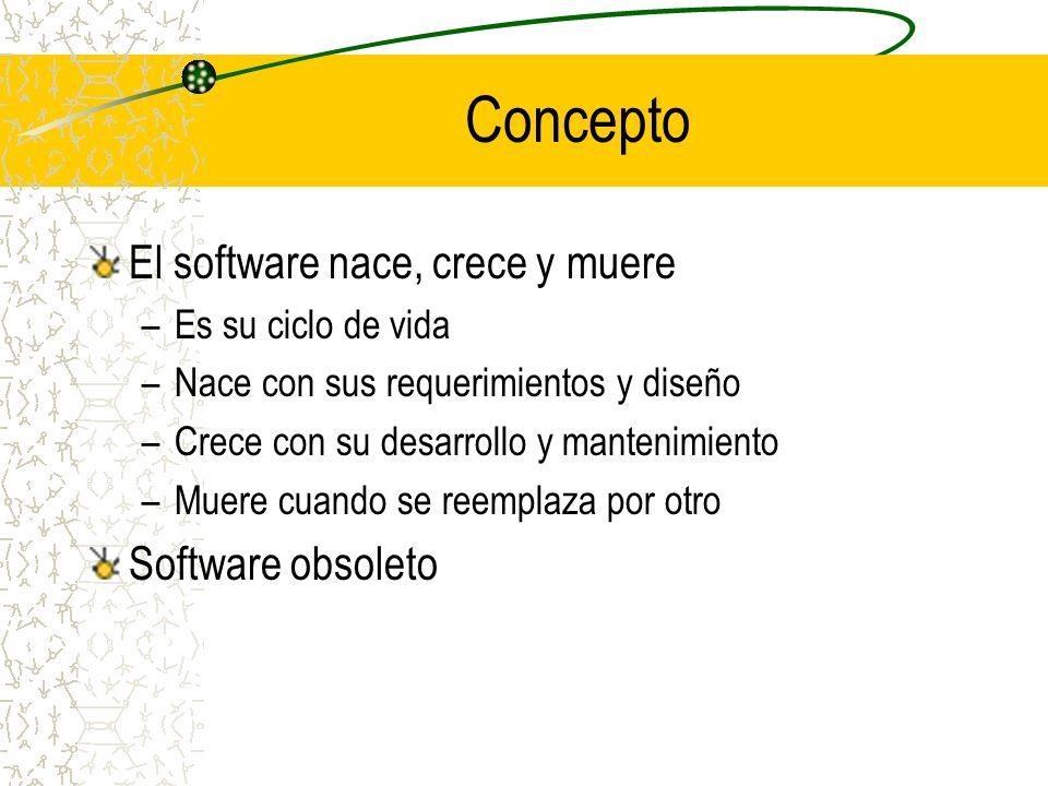 Software Obsoleto Razones –Crecimiento de la empresa Cambio de los requerimientos originales –Número de usuarios –Número de transacciones Distribución del software –Cambio de operaciones Ampliación Integración con otros sistemas