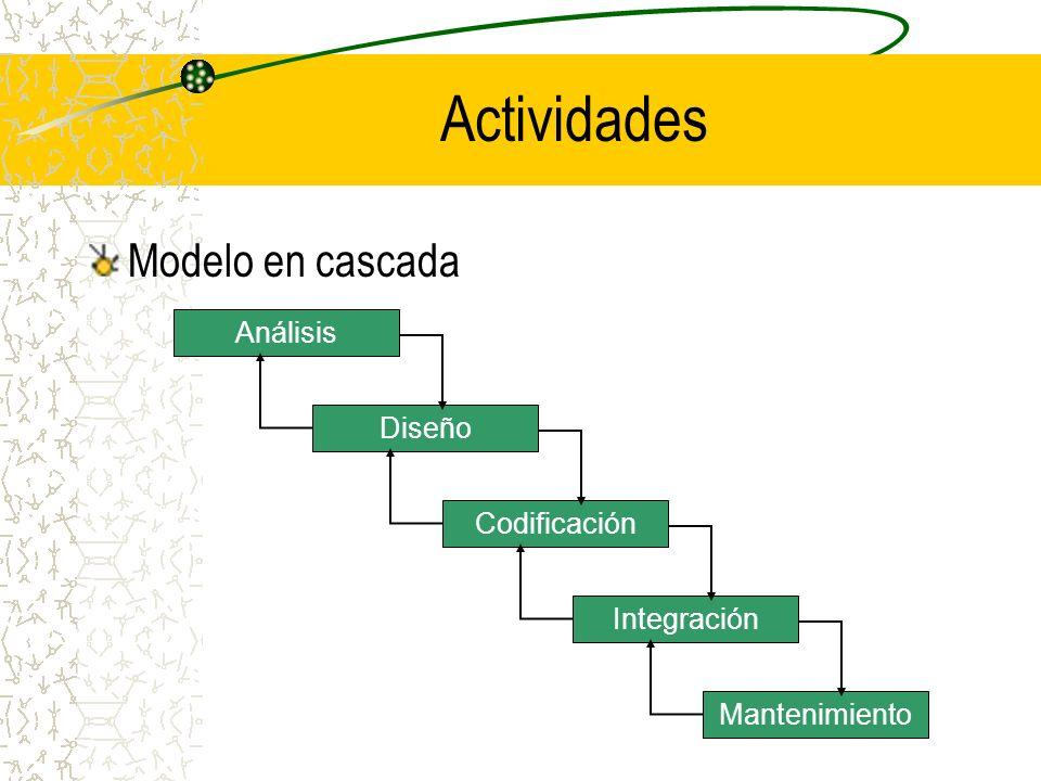 Modelo en Cascada Inconveniencias –Rígido, difícil de rectificar –Documentación inicial se vuelve obsoleta Desarrollo evolutivo –Ciclo de vida en espiral –Uso de prototipos (de diversa fidelidad) –Extreme Programming –RAD (Rappid Application Development) Cambia el proceso pero no las actividades