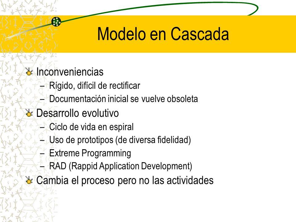 Modelo en Cascada Inconveniencias –Rígido, difícil de rectificar –Documentación inicial se vuelve obsoleta Desarrollo evolutivo –Ciclo de vida en espi