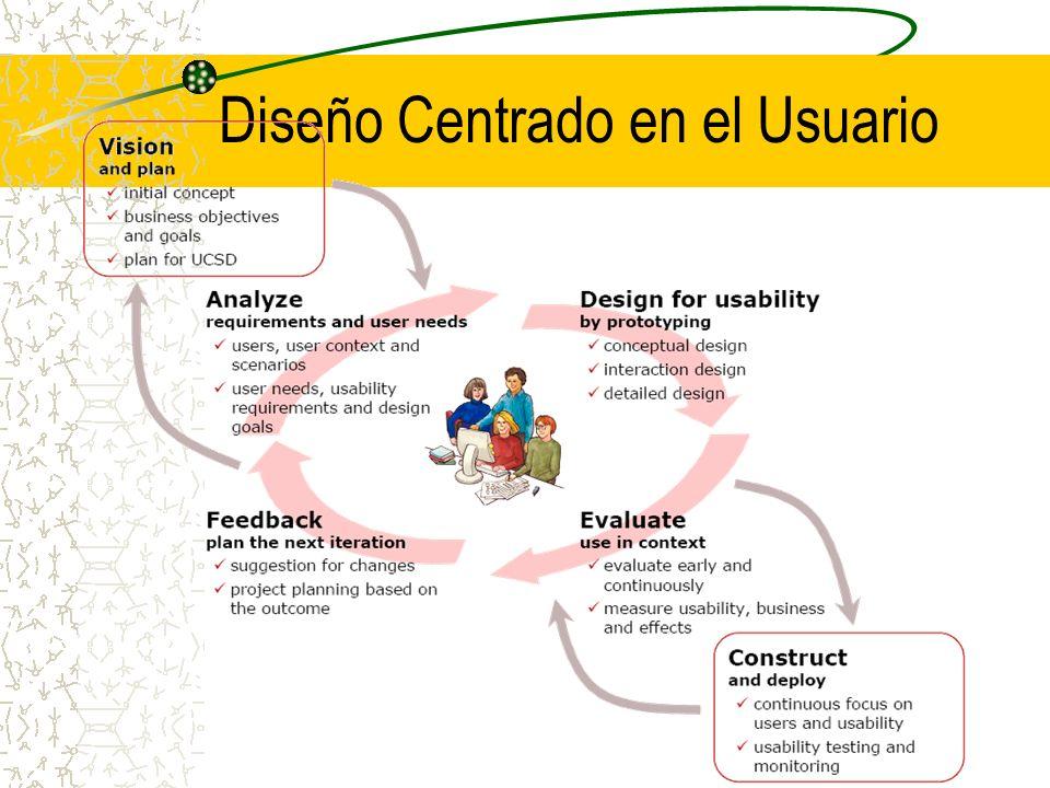 Análisis Entrada –Conocimiento del dominio de la aplicación, actividades de los usuarios, mercado, etc.