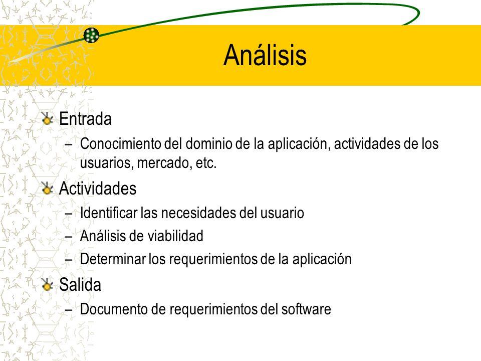 Diseño Entrada –Documento de requerimientos del software Actividades –Establecer estrategia de solución –Análisis de alternativas.
