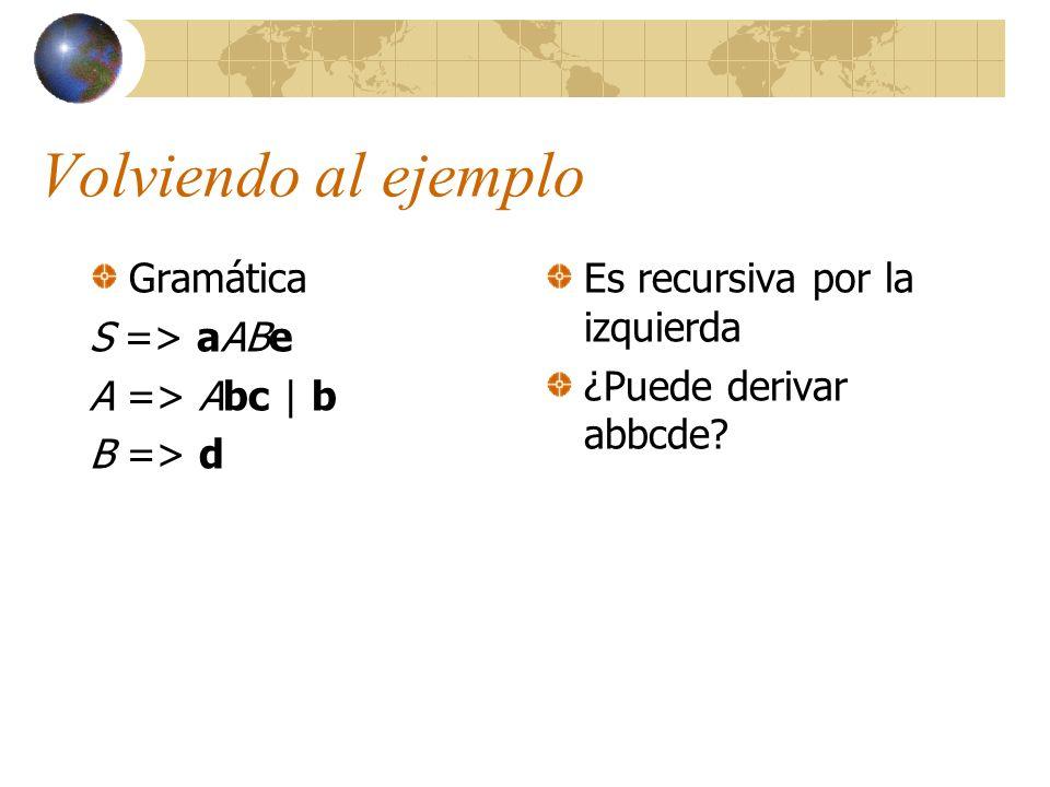 Volviendo al ejemplo Gramática S => aABe A => Abc   b B => d Es recursiva por la izquierda ¿Puede derivar abbcde?