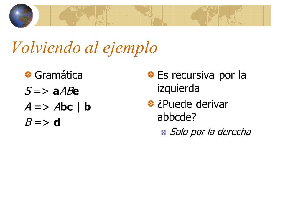 Volviendo al ejemplo Gramática S => aABe A => Abc   b B => d Es recursiva por la izquierda ¿Puede derivar abbcde? Solo por la derecha