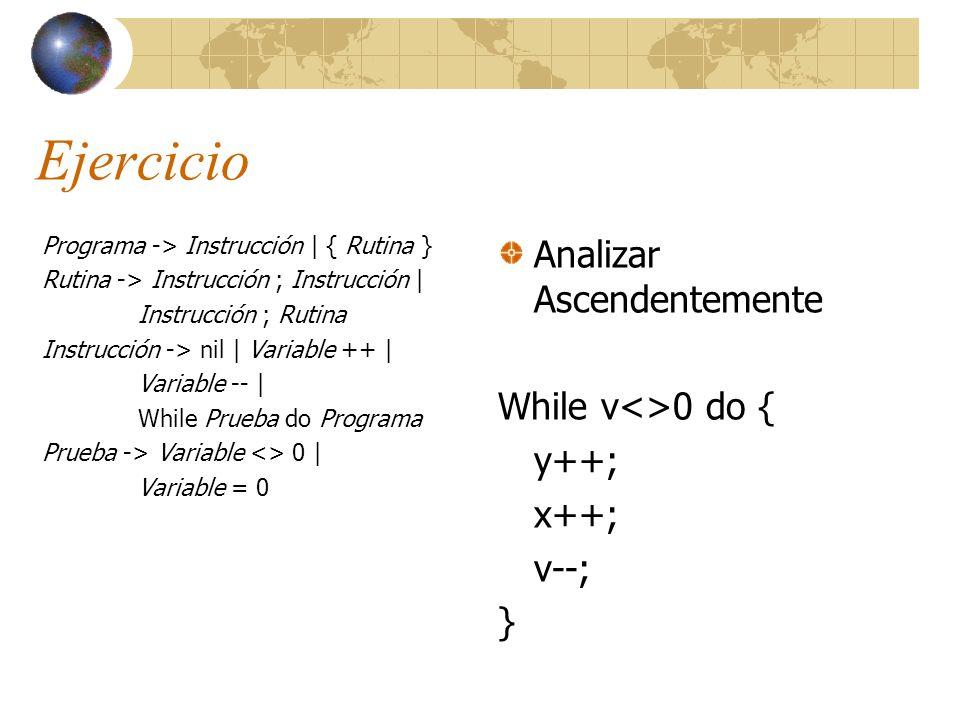 Ejercicio Programa -> Instrucción   { Rutina } Rutina -> Instrucción ; Instrucción   Instrucción ; Rutina Instrucción -> nil   Variable ++   Variable