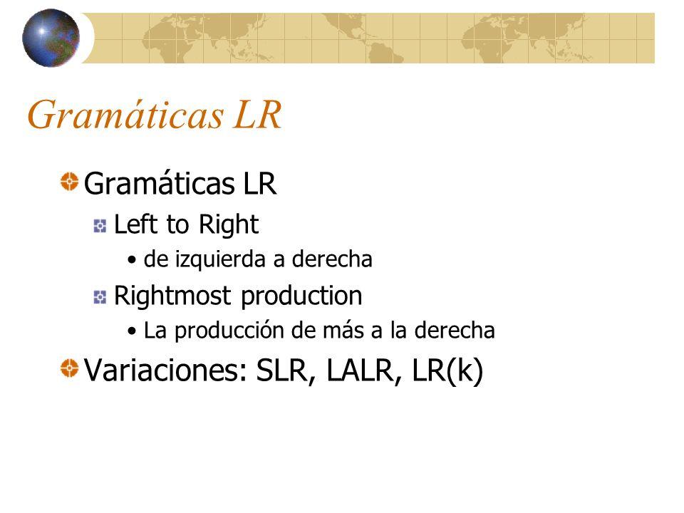 Gramáticas LR Left to Right de izquierda a derecha Rightmost production La producción de más a la derecha Variaciones: SLR, LALR, LR(k)