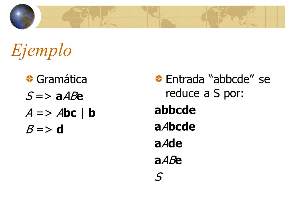 Ejemplo Gramática S => aABe A => Abc   b B => d Entrada abbcde se reduce a S por: abbcde aAbcde aAde aABe S