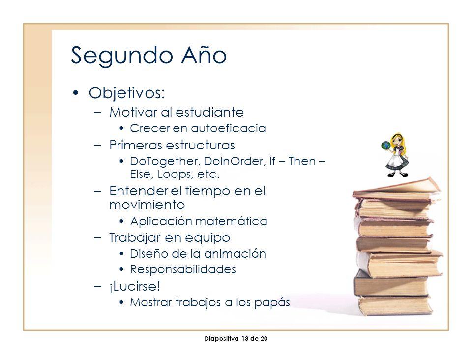 Diapositiva 13 de 20 Segundo Año Objetivos: –Motivar al estudiante Crecer en autoeficacia –Primeras estructuras DoTogether, DoInOrder, If – Then – Else, Loops, etc.
