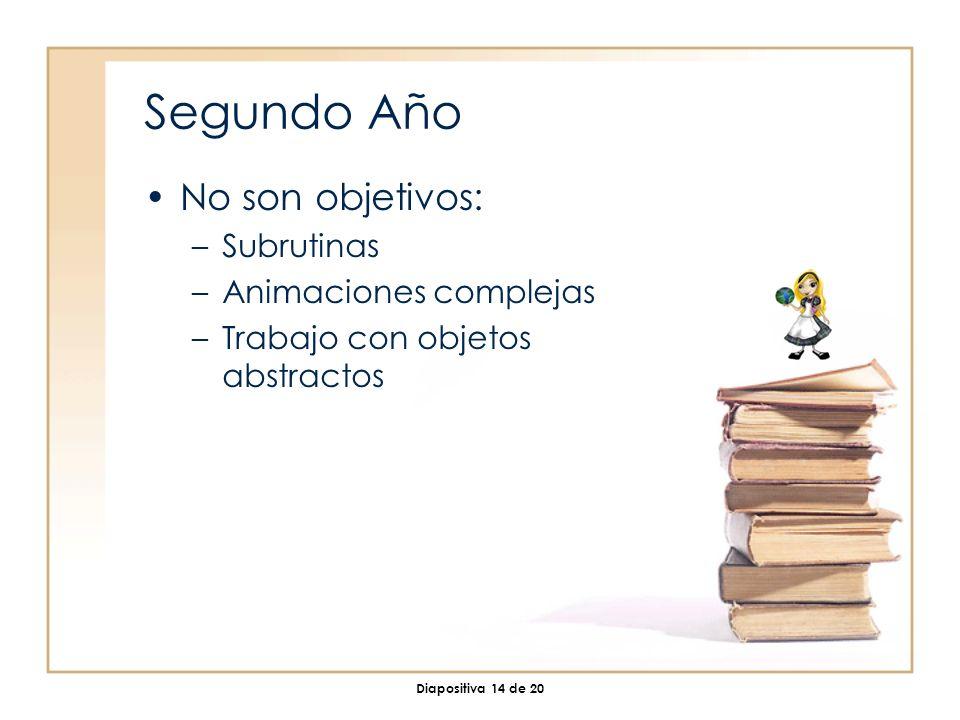 Diapositiva 14 de 20 Segundo Año No son objetivos: –Subrutinas –Animaciones complejas –Trabajo con objetos abstractos