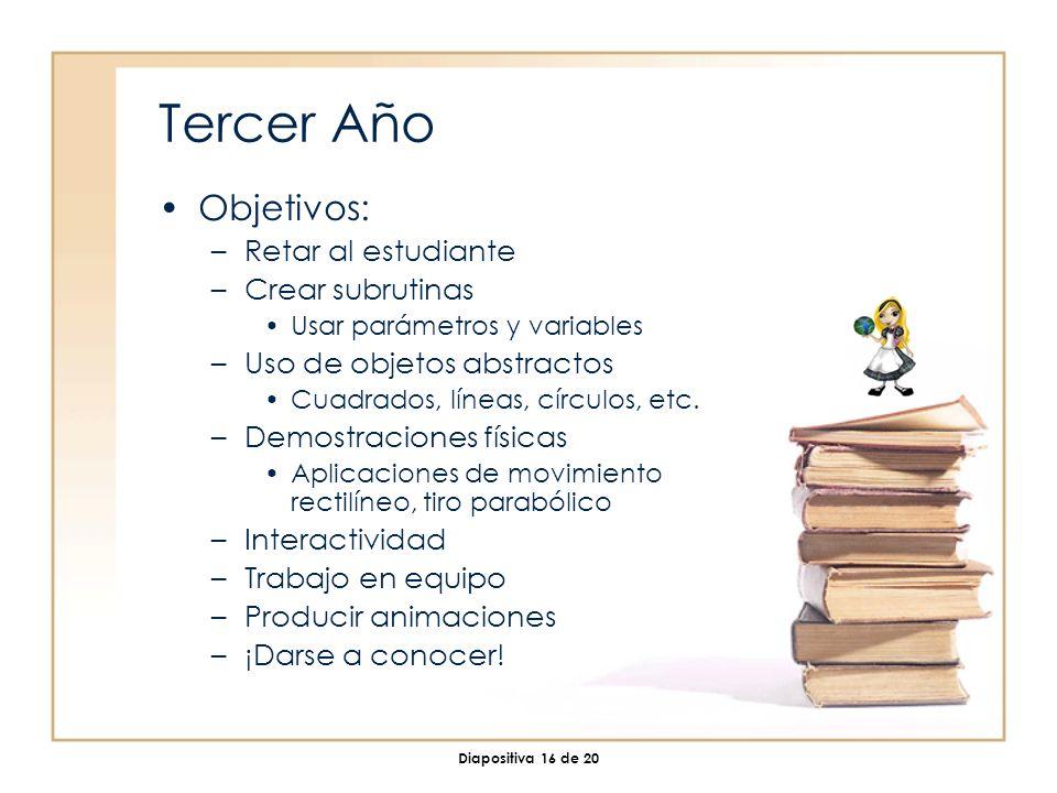 Diapositiva 16 de 20 Tercer Año Objetivos: –Retar al estudiante –Crear subrutinas Usar parámetros y variables –Uso de objetos abstractos Cuadrados, líneas, círculos, etc.