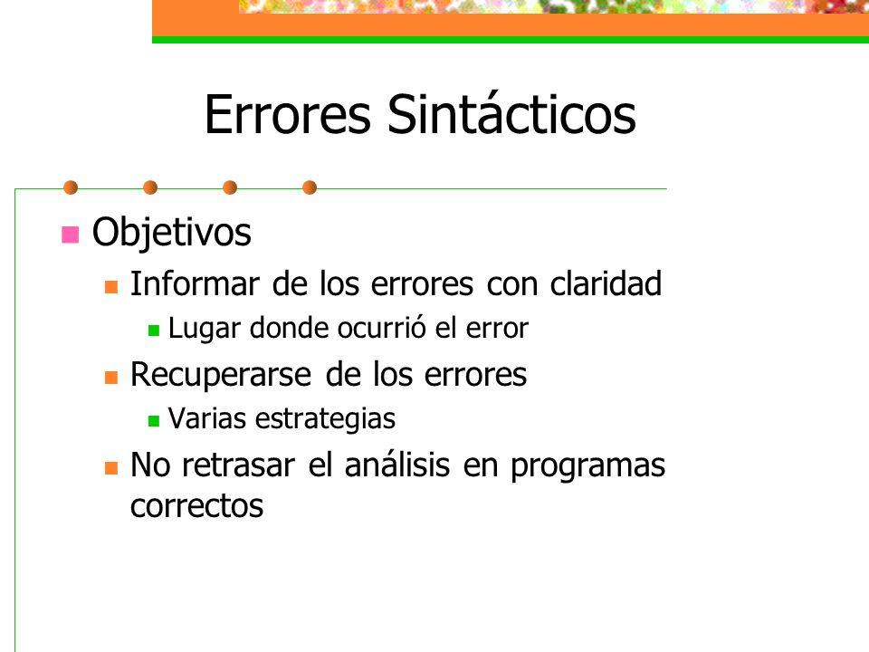 Errores Sintácticos Objetivos Informar de los errores con claridad Lugar donde ocurrió el error Recuperarse de los errores Varias estrategias No retra
