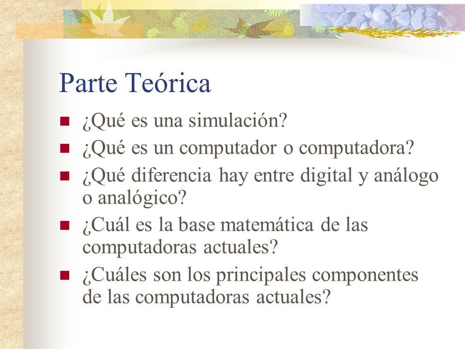 Parte Teórica ¿Qué significa convertir de análogo a digital.