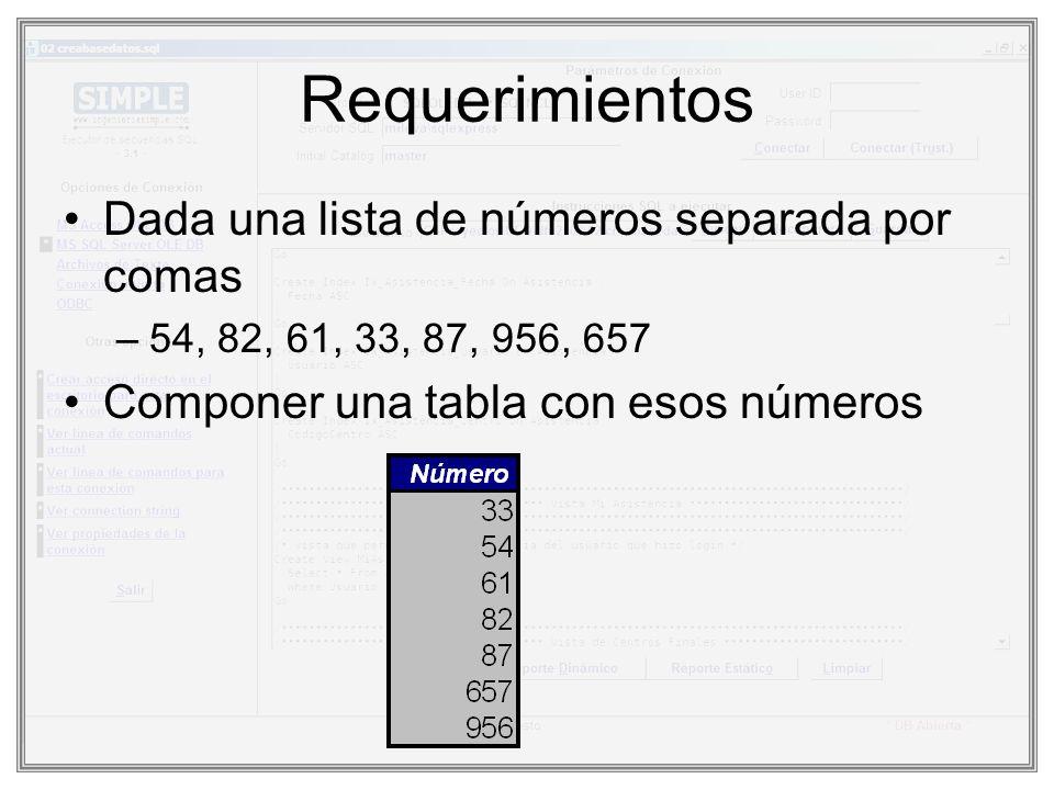 Función en Transact SQL Maneja el caso trivial: –Lista vacía Prevé listas con repetidos Create Function SeleInts (@Cuales nVarChar(Max) ) Returns @Ints Table (UnInt Int Primary Key) As Begin Declare @TmpCuales nVarChar(Max) Set @TmpCuales = IsNull(@Cuales, ) + , Declare @TmpInts Table (UnInt Int) Declare @Posi Int Set @Posi = 0 Declare @NPosi Int Set @NPosi = CharIndex( , ,@TmpCuales) While @NPosi > 0 Begin If @NPosi - @Posi > 1 Insert Into @TmpInts Values (Cast(SubString(@TmpCuales,@Posi + 1,@NPosi - @Posi - 1) As Int)) Set @Posi = @NPosi Set @NPosi = CharIndex( , ,@TmpCuales,@Posi+1) End Insert Into @Ints Select Distinct * From @TmpInts Return End
