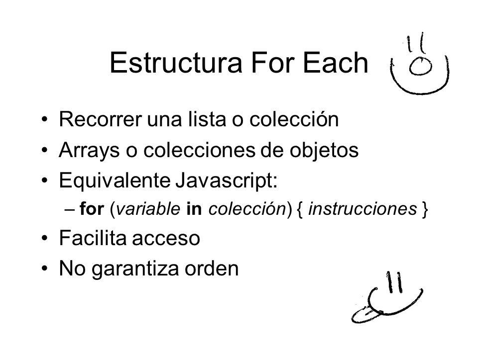 Estructura For Each Recorrer una lista o colección Arrays o colecciones de objetos Equivalente Javascript: –for (variable in colección) { instrucciones } Facilita acceso No garantiza orden