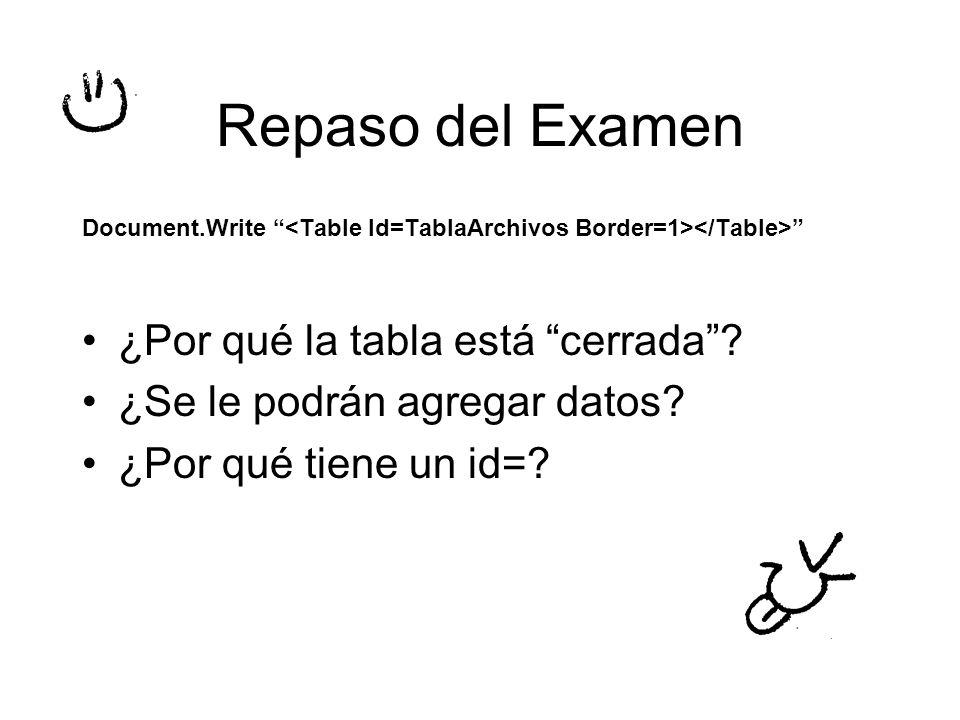 Repaso del Examen Document.Write ¿Por qué la tabla está cerrada? ¿Se le podrán agregar datos? ¿Por qué tiene un id=?