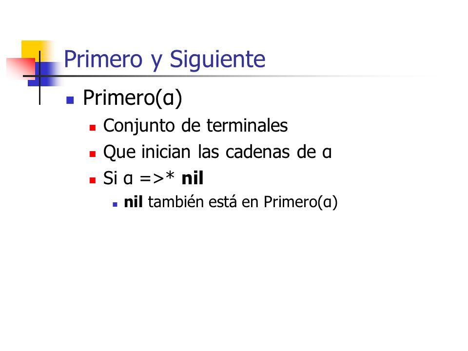 Primero y Siguiente Primero(α) Conjunto de terminales Que inician las cadenas de α Si α =>* nil nil también está en Primero(α)