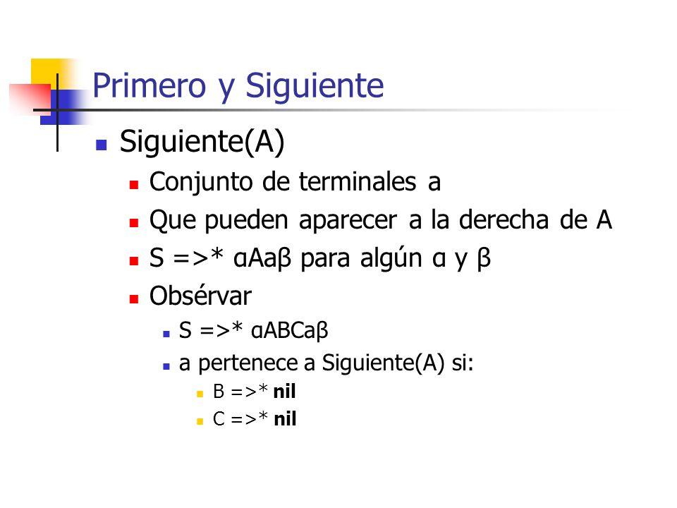 Primero y Siguiente Siguiente(A) Conjunto de terminales a Que pueden aparecer a la derecha de A S =>* αAaβ para algún α y β Obsérvar S =>* αABCaβ a pe