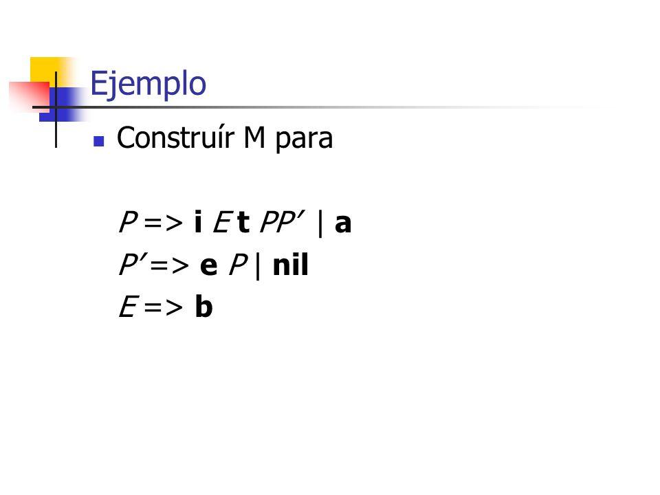 Ejemplo Construír M para P => i E t PP | a P => e P | nil E => b