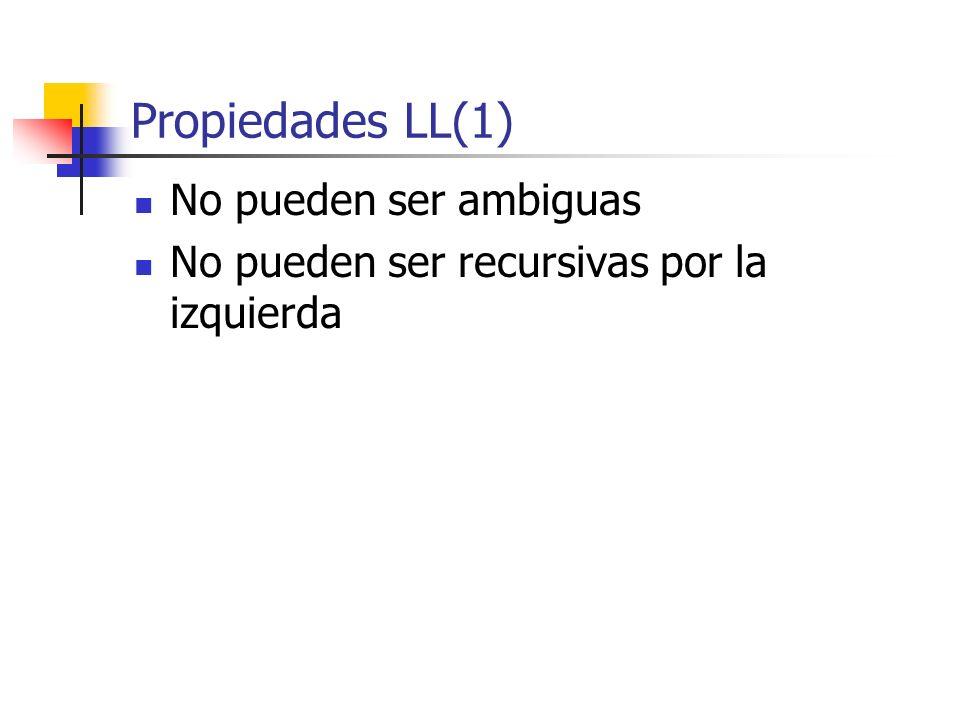 Propiedades LL(1) No pueden ser ambiguas No pueden ser recursivas por la izquierda