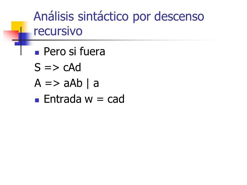 Análisis sintáctico por descenso recursivo Pero si fuera S => cAd A => aAb | a Entrada w = cad
