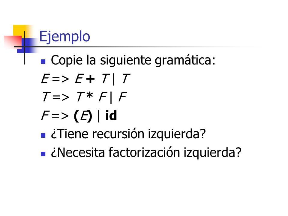 Ejemplo Copie la siguiente gramática: E => E + T | T T => T * F | F F => (E) | id ¿Tiene recursión izquierda? ¿Necesita factorización izquierda?
