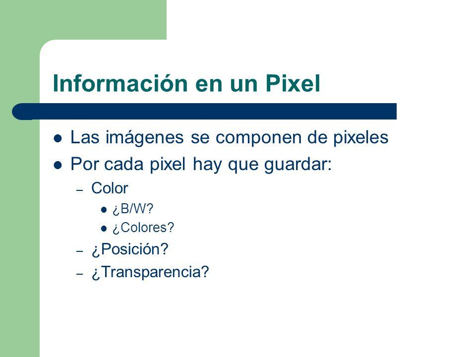 Información en un Pixel Las imágenes se componen de pixeles Por cada pixel hay que guardar: – Color ¿B/W? ¿Colores? – ¿Posición? – ¿Transparencia?