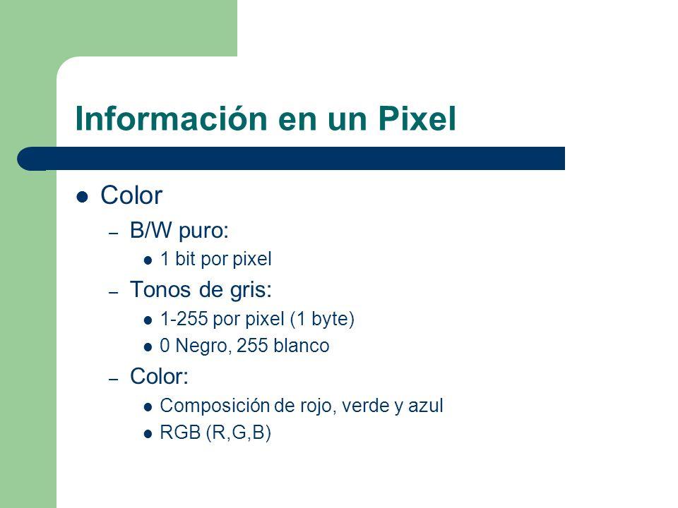 Información en un Pixel Color – B/W puro: 1 bit por pixel – Tonos de gris: 1-255 por pixel (1 byte) 0 Negro, 255 blanco – Color: Composición de rojo,