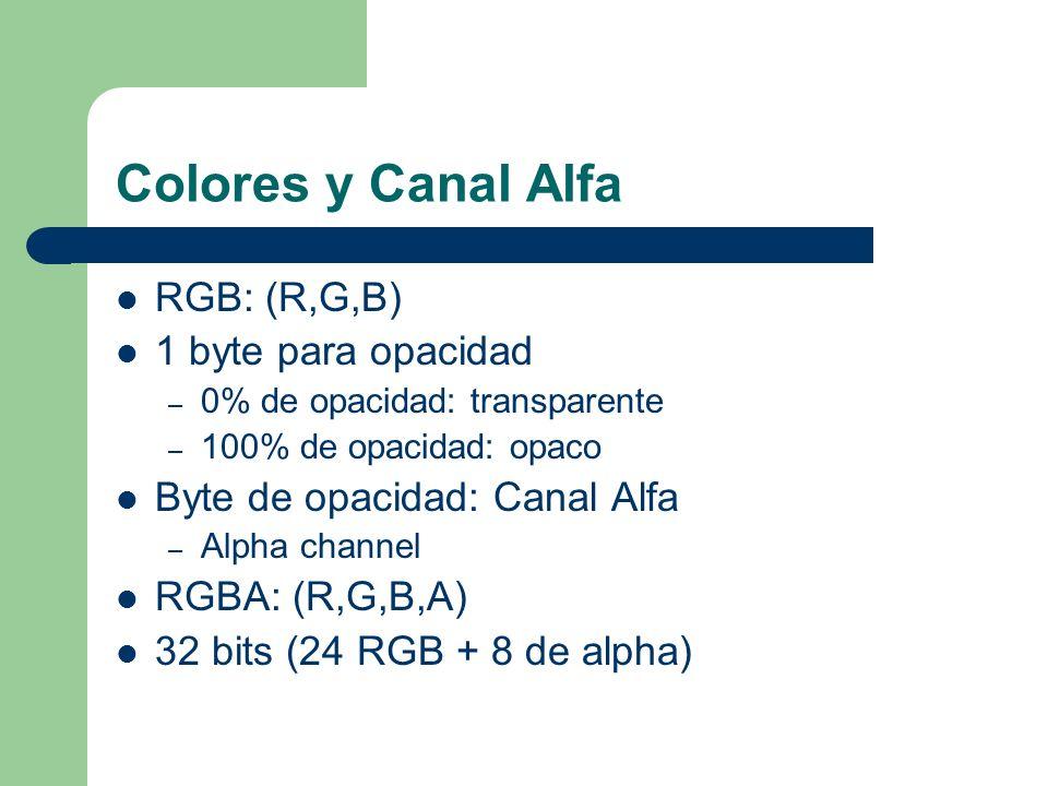 Colores y Canal Alfa RGB: (R,G,B) 1 byte para opacidad – 0% de opacidad: transparente – 100% de opacidad: opaco Byte de opacidad: Canal Alfa – Alpha channel RGBA: (R,G,B,A) 32 bits (24 RGB + 8 de alpha)