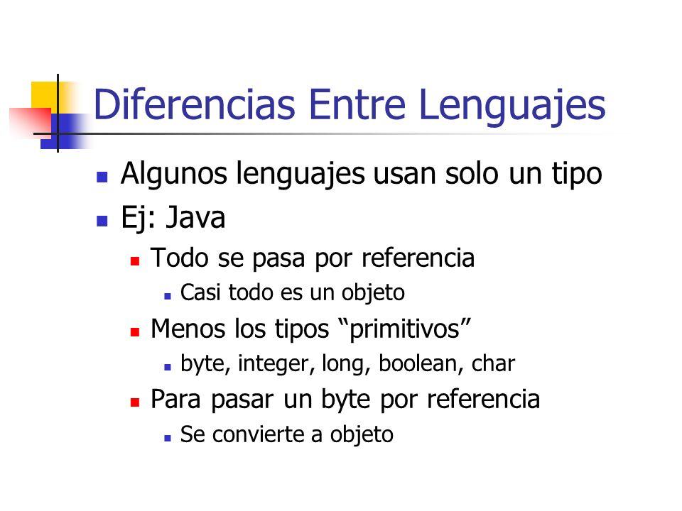 Diferencias Entre Lenguajes Algunos lenguajes usan solo un tipo Ej: Java Todo se pasa por referencia Casi todo es un objeto Menos los tipos primitivos byte, integer, long, boolean, char Para pasar un byte por referencia Se convierte a objeto