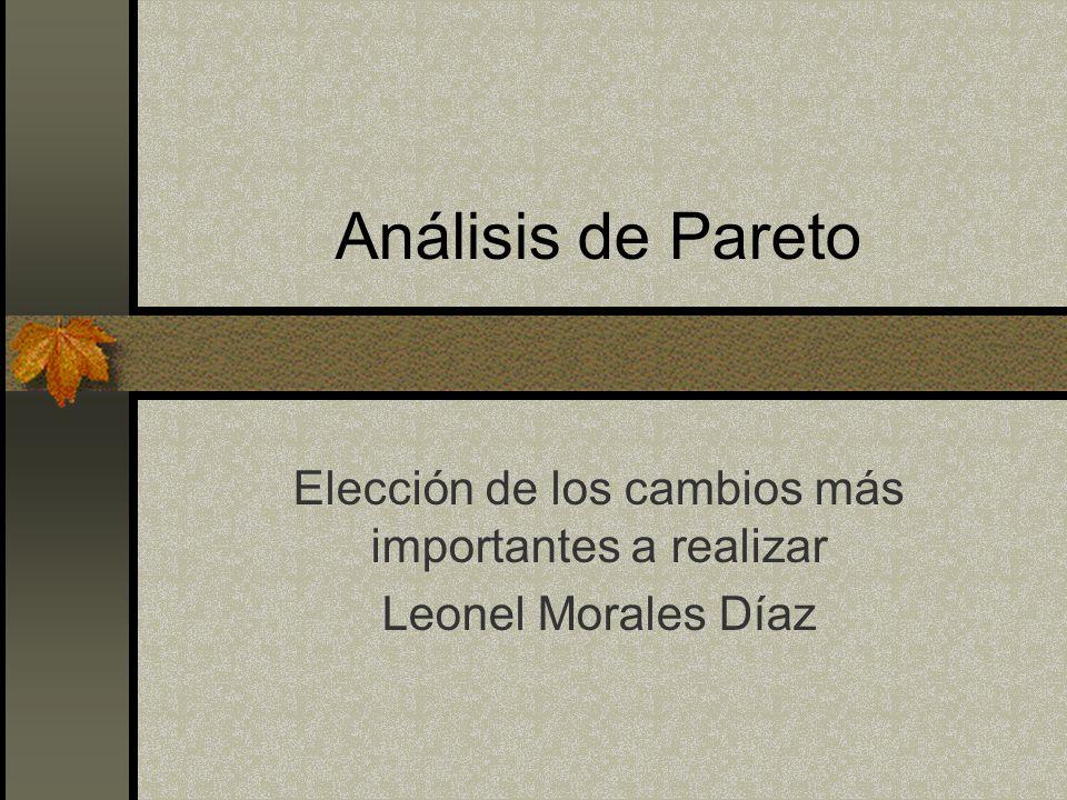Análisis de Pareto Elección de los cambios más importantes a realizar Leonel Morales Díaz