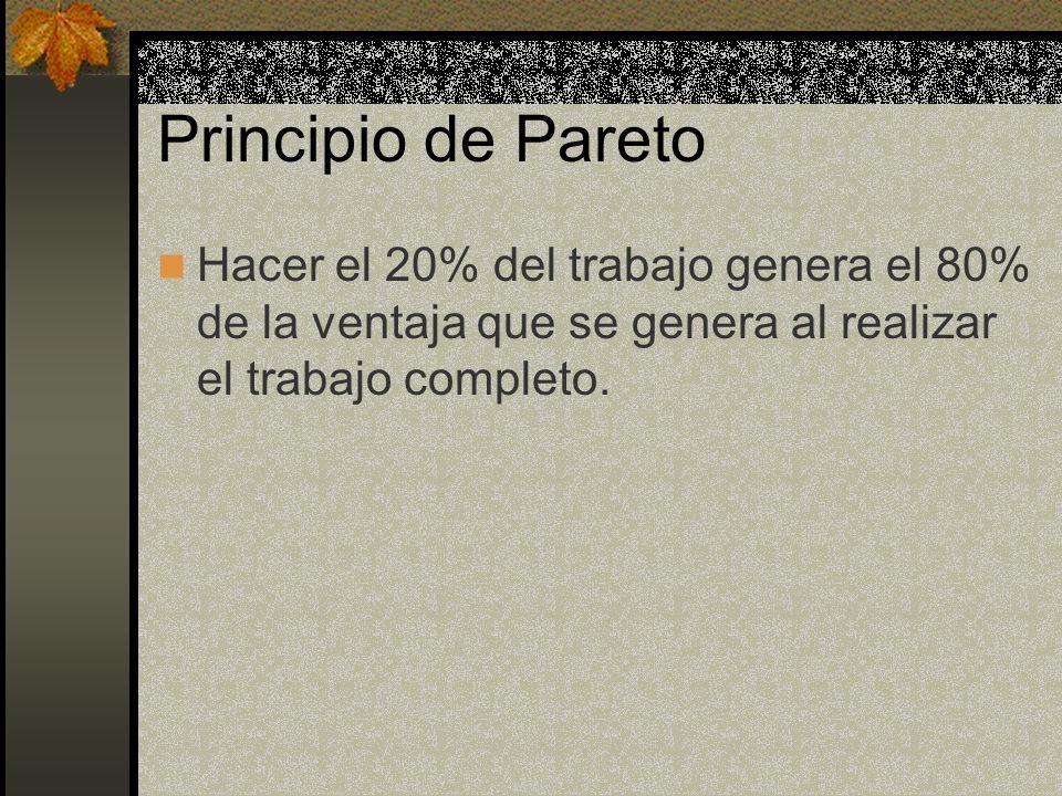 Principio de Pareto Hacer el 20% del trabajo genera el 80% de la ventaja que se genera al realizar el trabajo completo.