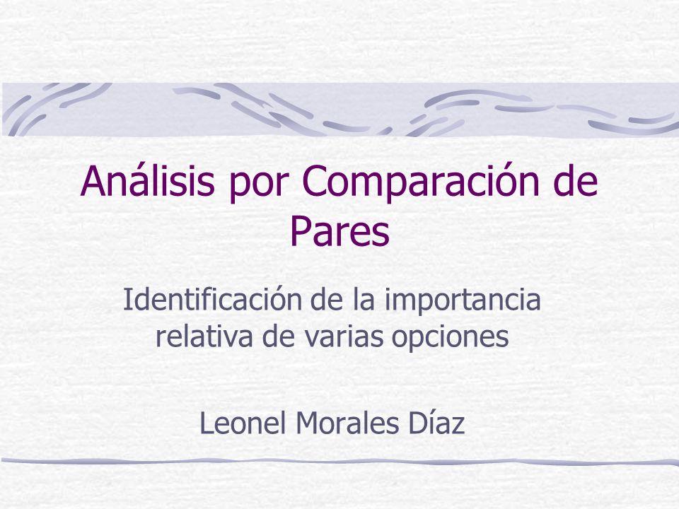 Análisis por Comparación de Pares Identificación de la importancia relativa de varias opciones Leonel Morales Díaz