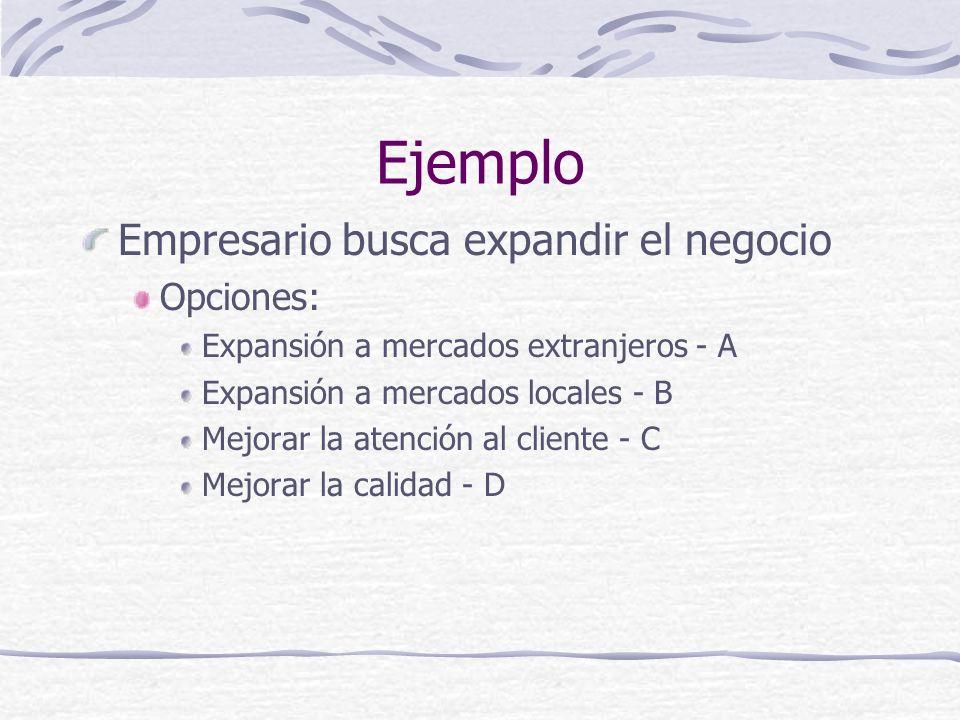Ejemplo Empresario busca expandir el negocio Opciones: Expansión a mercados extranjeros - A Expansión a mercados locales - B Mejorar la atención al cl