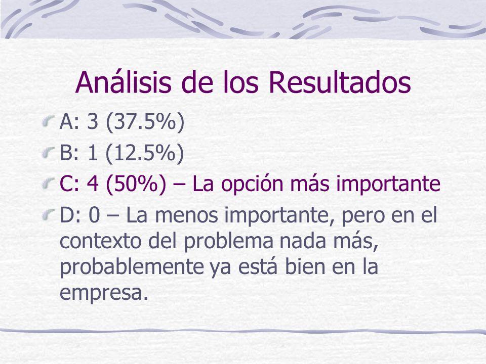 Análisis de los Resultados A: 3 (37.5%) B: 1 (12.5%) C: 4 (50%) – La opción más importante D: 0 – La menos importante, pero en el contexto del problem