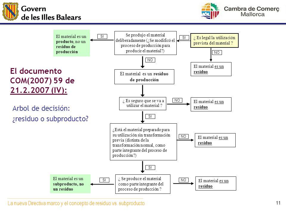 La nueva Directiva marco y el concepto de residuo vs. subproducto 11 ¿ Es seguro que se va a utilizar el material ? ¿Está el material preparado para s