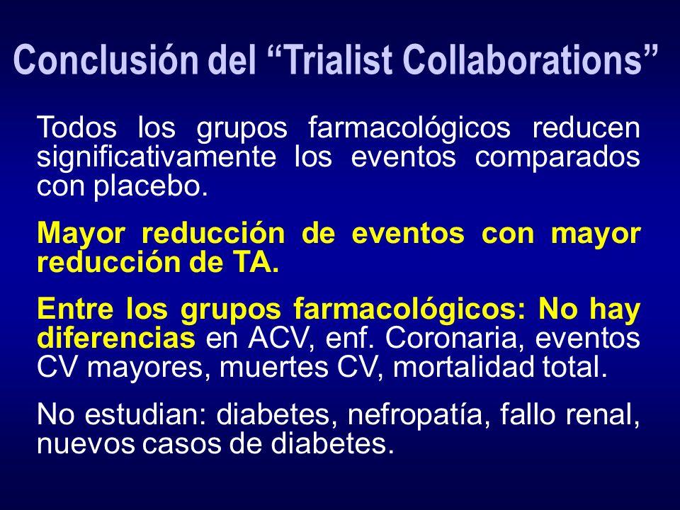 Conclusión del Trialist Collaborations Todos los grupos farmacológicos reducen significativamente los eventos comparados con placebo. Mayor reducción