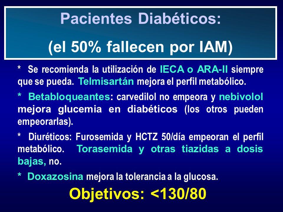 * Se recomienda la utilización de IECA o ARA-II siempre que se pueda. Telmisartán mejora el perfil metabólico. * Betabloqueantes: carvedilol no empeor