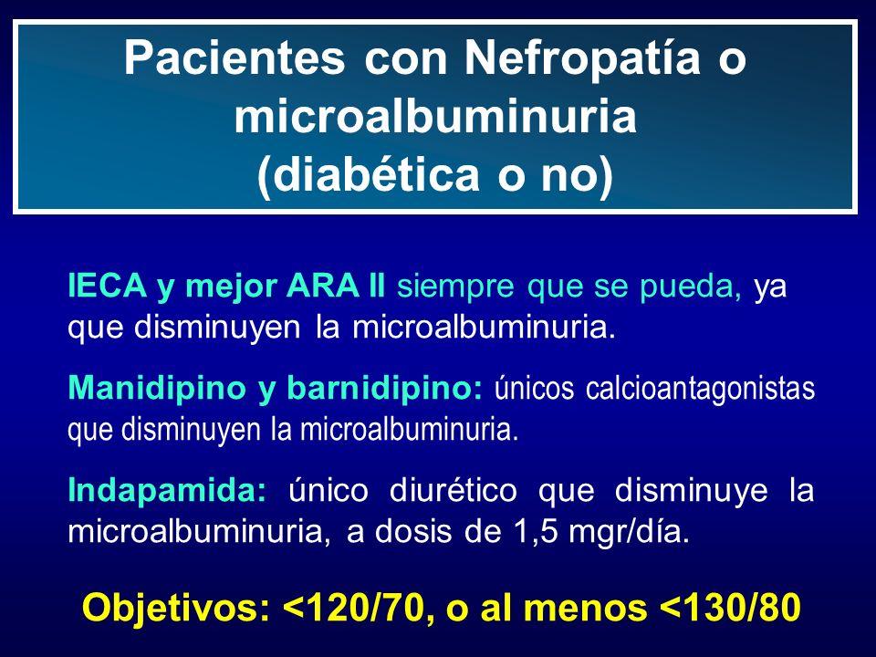 Pacientes con Nefropatía o microalbuminuria (diabética o no) IECA y mejor ARA II siempre que se pueda, ya que disminuyen la microalbuminuria. Manidipi