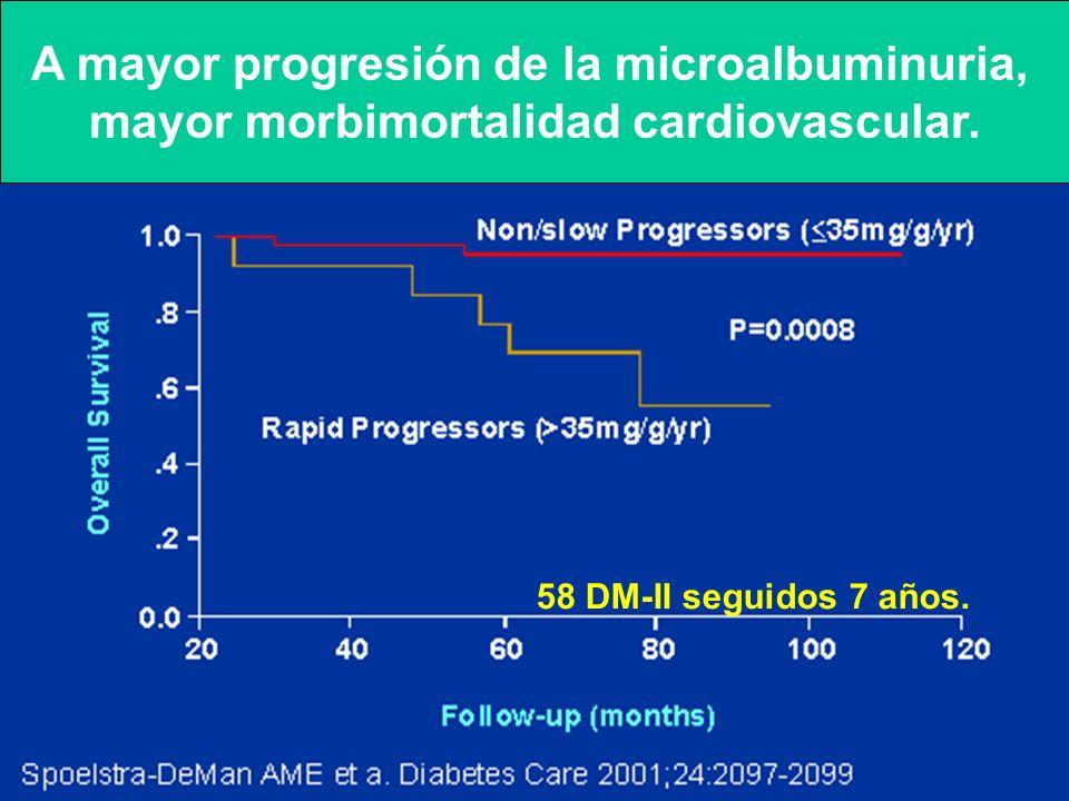 58 DM-II seguidos 7 años. Relación entre la tasa de progresión de la Microalbuminuria y la morbimortalidad CV A mayor progresión de la microalbuminuri