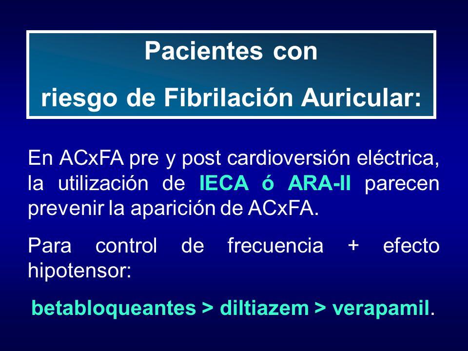 En ACxFA pre y post cardioversión eléctrica, la utilización de IECA ó ARA-II parecen prevenir la aparición de ACxFA. Para control de frecuencia + efec