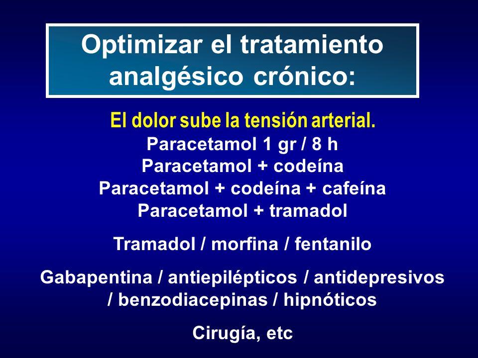 El dolor sube la tensión arterial. Paracetamol 1 gr / 8 h Paracetamol + codeína Paracetamol + codeína + cafeína Paracetamol + tramadol Tramadol / morf