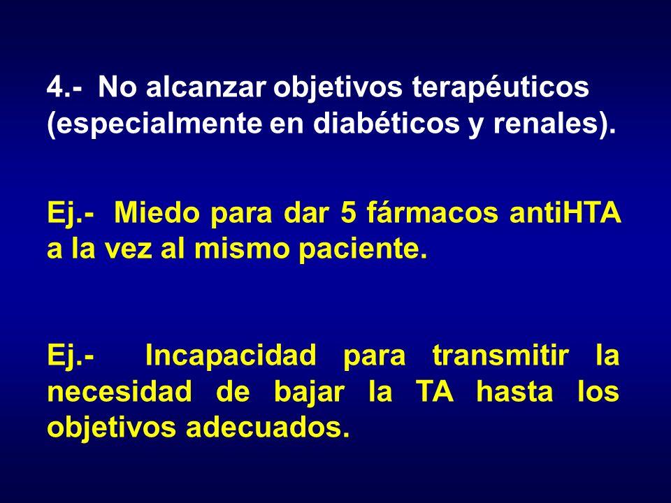 4.- No alcanzar objetivos terapéuticos (especialmente en diabéticos y renales). Ej.- Miedo para dar 5 fármacos antiHTA a la vez al mismo paciente. Ej.
