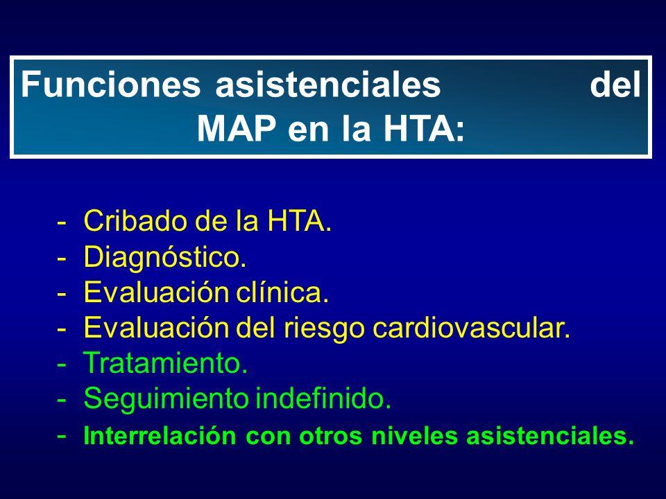- Cribado de la HTA. - Diagnóstico. - Evaluación clínica. - Evaluación del riesgo cardiovascular. - Tratamiento. - Seguimiento indefinido. - Interrela