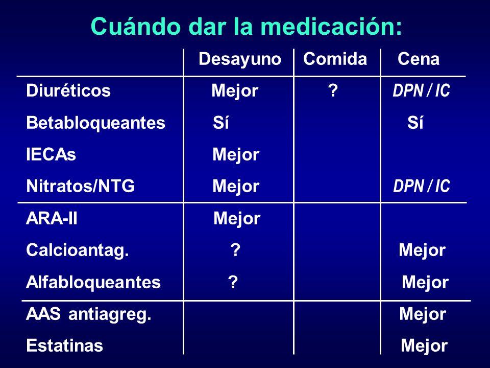 Cuándo dar la medicación: Desayuno Comida Cena Diuréticos Mejor ? DPN / IC Betabloqueantes Sí Sí IECAs Mejor Nitratos/NTG Mejor DPN / IC ARA-II Mejor